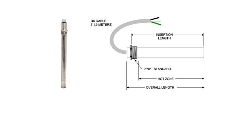 Immersion Screw Plug Inline Threaded Heater Print
